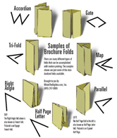 Types of Brochure Folds